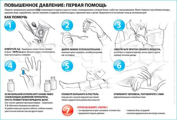 Гипертонический криз: симптомы и первая помощь при этом состоянии