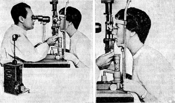 метод измерения